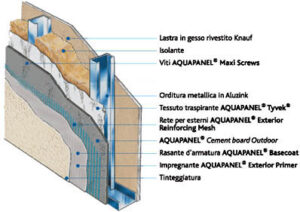 Knauf-Aquapanel-outdoor